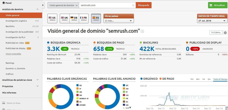 analisis dominio semrsuh